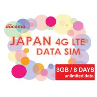 NTT Docomo Japan 4G 8-days Unlimited Data Card