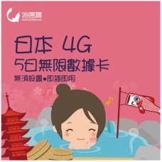 Uhuibao - SoftBank 4G 5 Days Unlimited Data Card